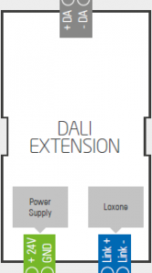 Dali Extension Layout