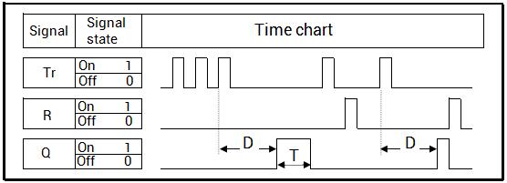 Diagram Explaining Pulse Delay