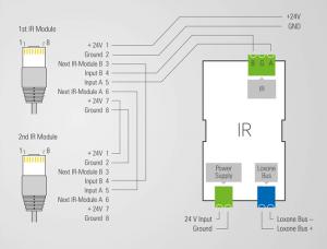 IR Extension Wiring
