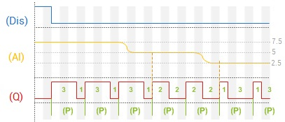 Example Diagram Of PWM Block Loxone Config