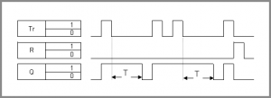 Presence Function Block