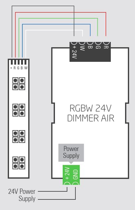 RGBW Dimmer Air Wiring