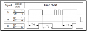 Switch On and Off Delay Diagram