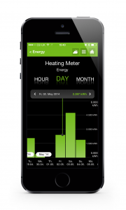 User Interface Phone Example Loxone Statistics