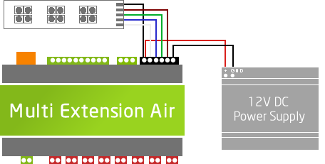 Example On How To Wire 12V PSU Into The Multi Extension Air And LEDs Into Loxone Miniserver