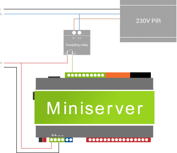 Example On How To Wire 240V Motion Sensor To Loxone Miniserver