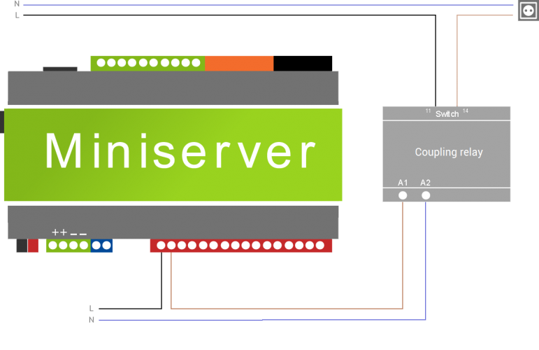 Example On How To Wire A Coupling Relay To Loxone Miniserver