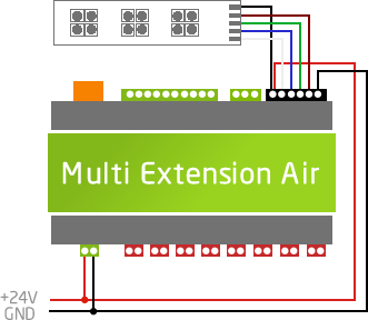 Example On How To Wire The Same Power Supplies For Multi Extension Air and LEDs Into Loxone Miniserver