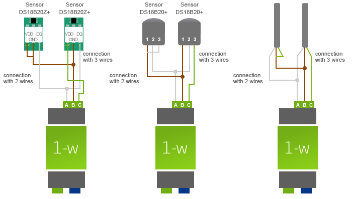 documentation loxone accessories wiring guides example on how to wire a temperature sensor and 1wire into loxone miniserver