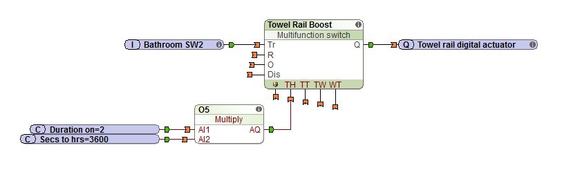 Multifunction Click Loxone Config Example