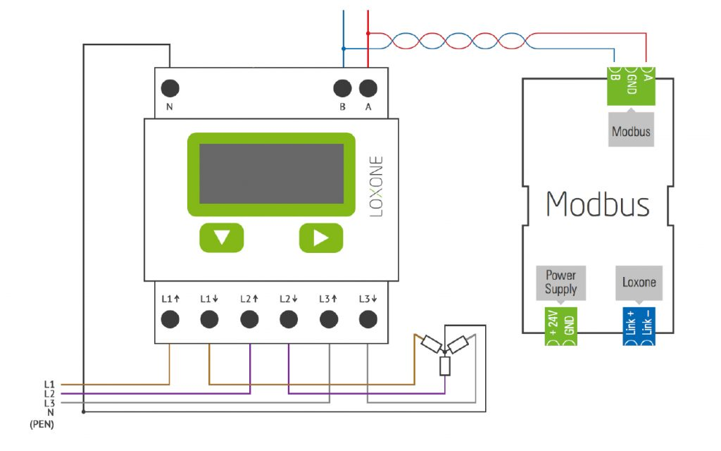 modbus energy meter loxone smart home automation uk three phase wiring modbus
