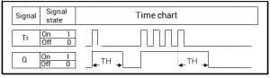 Diagram Wiping Relay