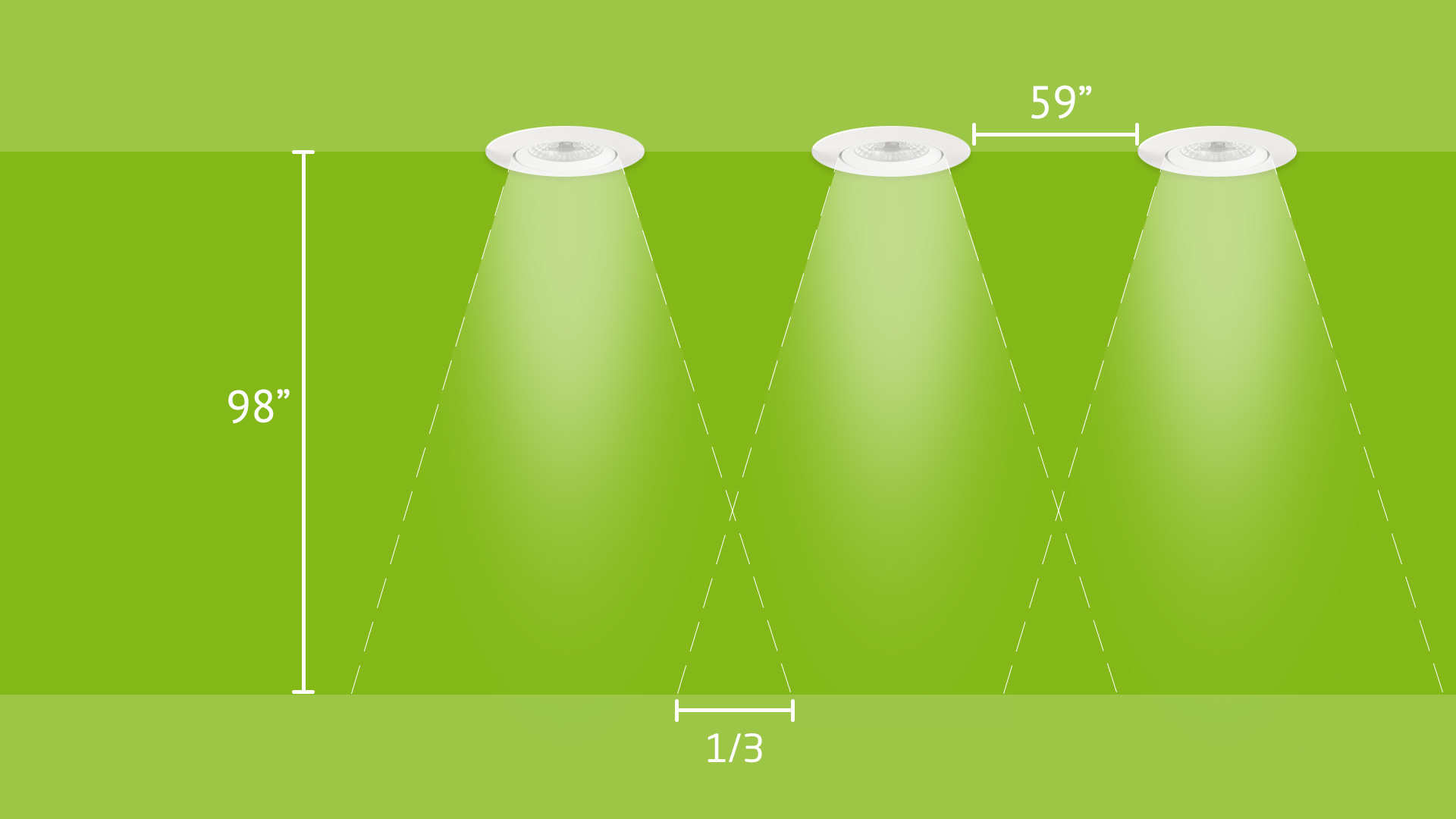 How To Plan Lighting With Led Spotlights 24v Spotlight Wiring Diagram The Below Assuming A Room Height Of About 98 And Space Between Spots 59 Get Perfect Illumination Enough Light