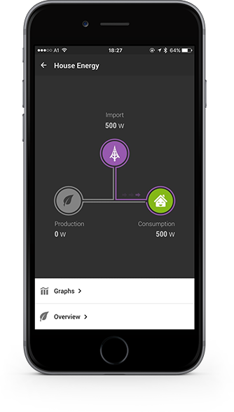 Smart Home App - Energy Management