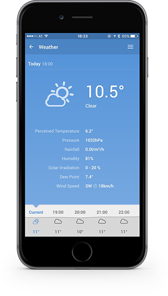 Smart Home App - Weather