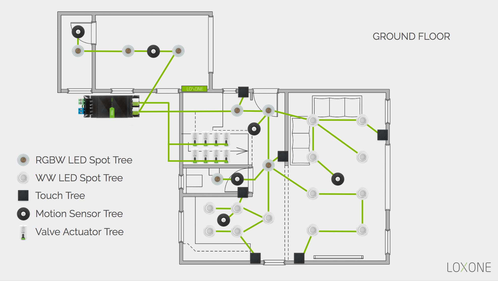 Loxone Tree Floorplan