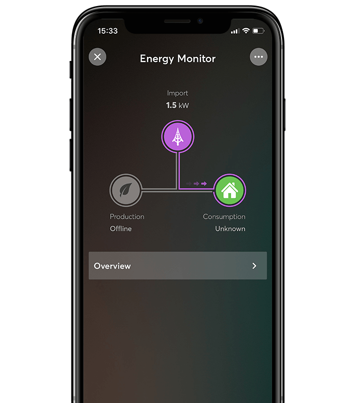 PH-EN_Mockup-705x800_Energy-Monitor_iPhoneX