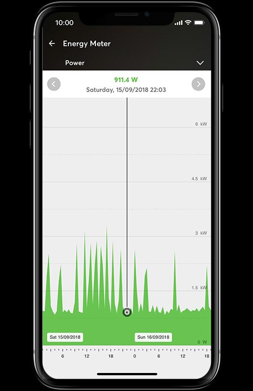 Smart Home App - Statistik