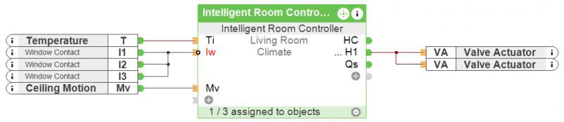 loxone climate control