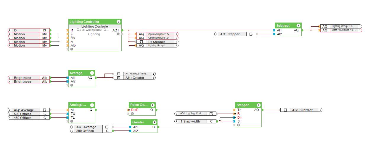 Loxone Config: Automatische Benachrichtigung bei geöffnetem Garagentor mittels Garagentor Sensor