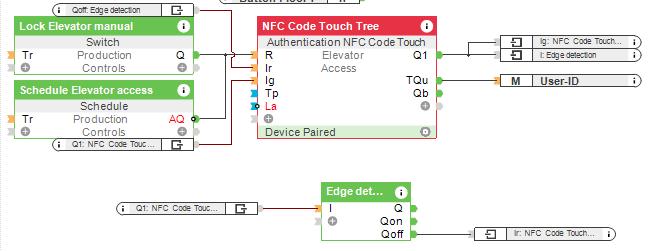 Access control for elevators - Loxone config screenshot