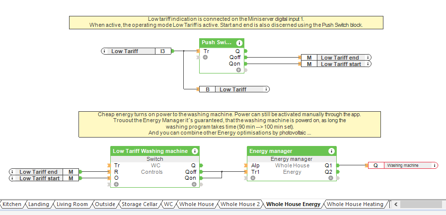 Low electricity tariff usage for appliances - Loxone config screenshot
