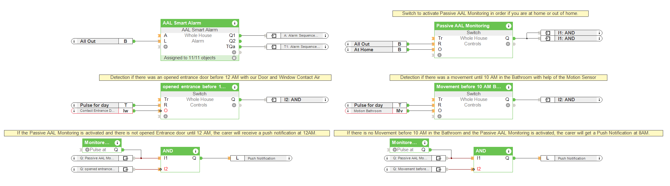 Passive Monitoring for Assisted Living - Loxone config screenshot