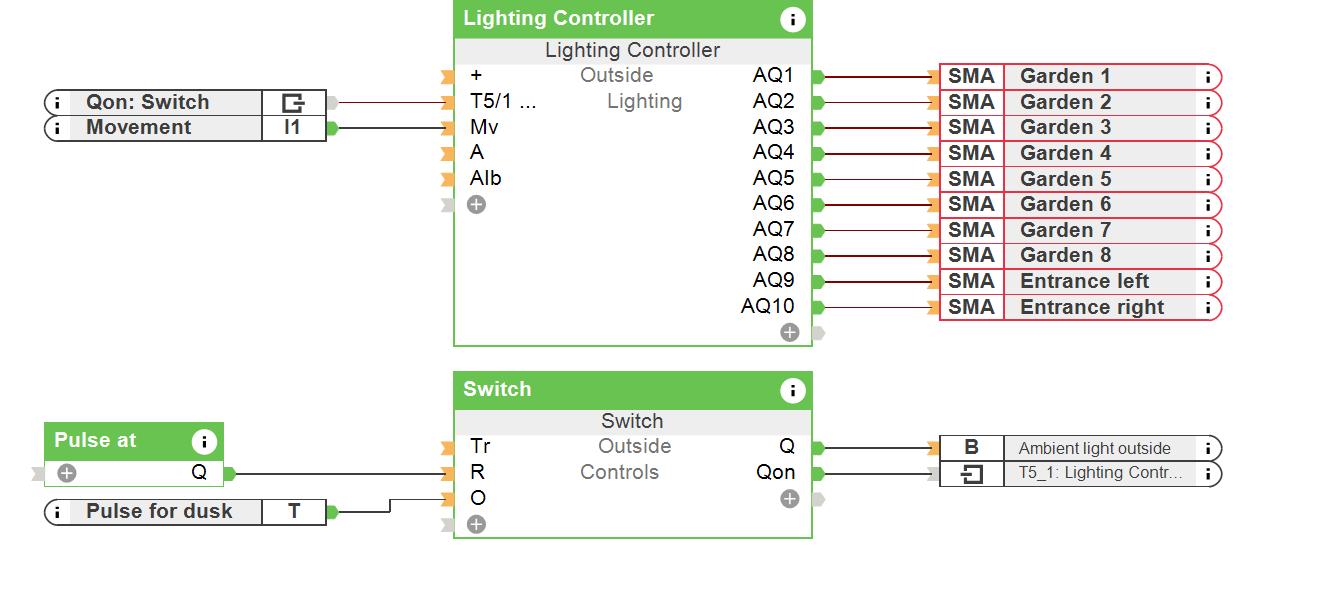 Smart outdoor lighting - Loxone Config Screenshot