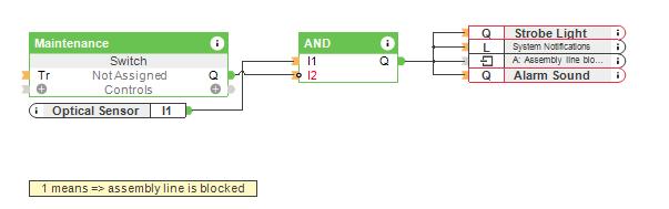 Smart manufacturing monitoring - Loxone Config Screenshot