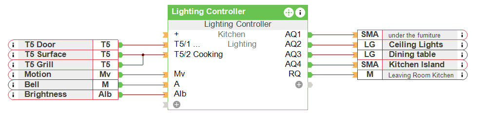 Smart kitchen cabinet lighting - Loxone config screenshot