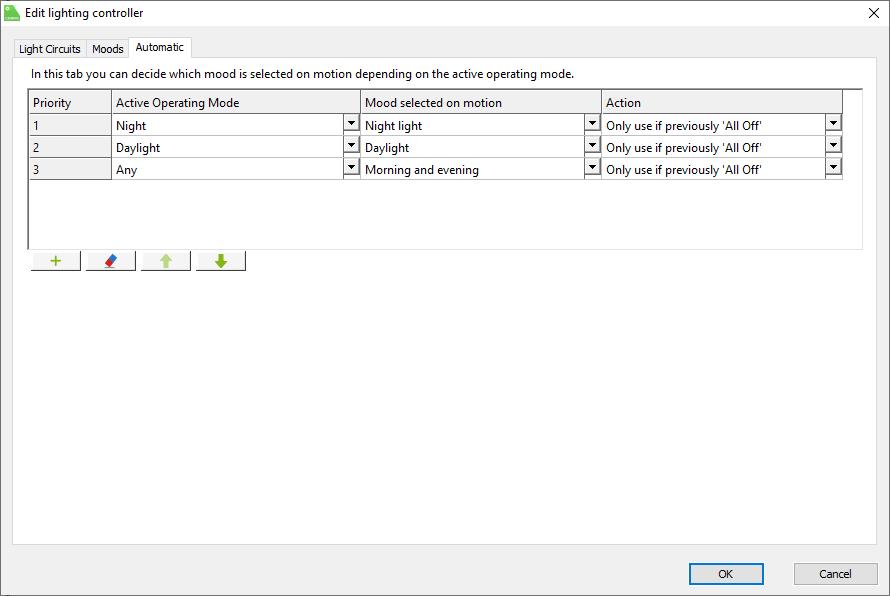 Loxone Anwendungsbeispiel - Indirekte Treppenbeleuchtung
