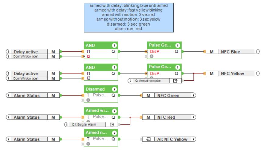 Visualise alarm status - Loxone Config Screenshot