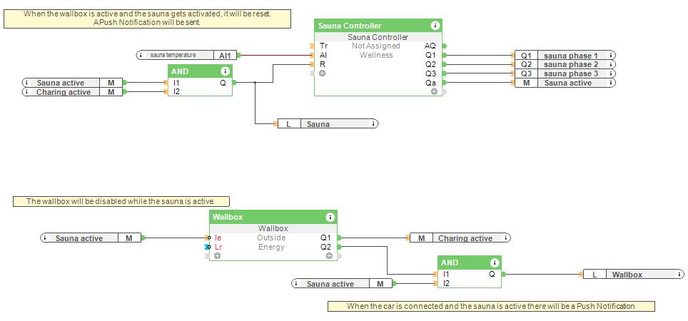 Loxone Config: Predictive Maintenance