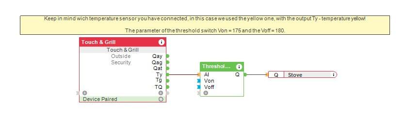 Deep Frying Control - Loxone Config Screenshot