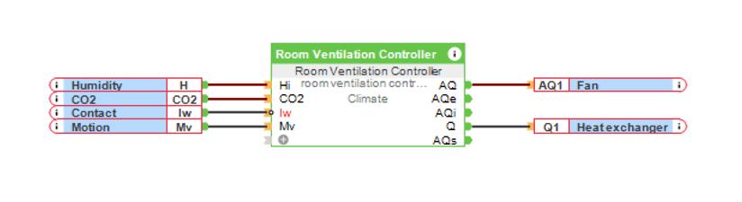 Automated MVHR - Loxone Config Screenshot
