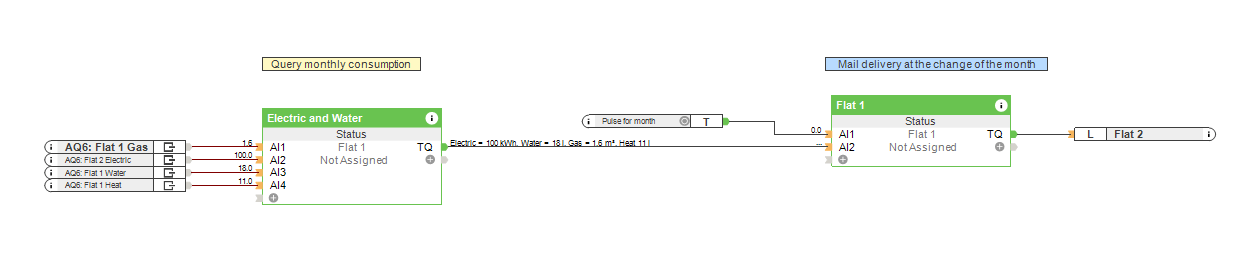 Loxone Config: Automatische Stromabrechnung