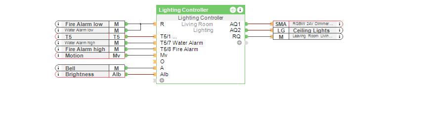Config automatischer Router Neustart