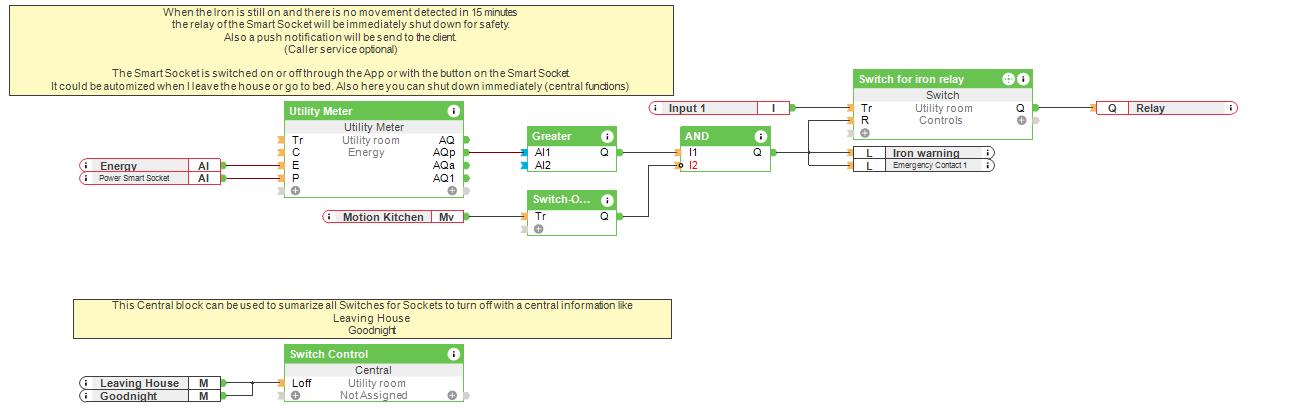 automatically switch off an iron - Loxone Config Screenshot