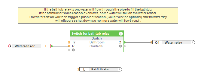 Assisted Living Water Monitoring - Loxone Config Screenshot