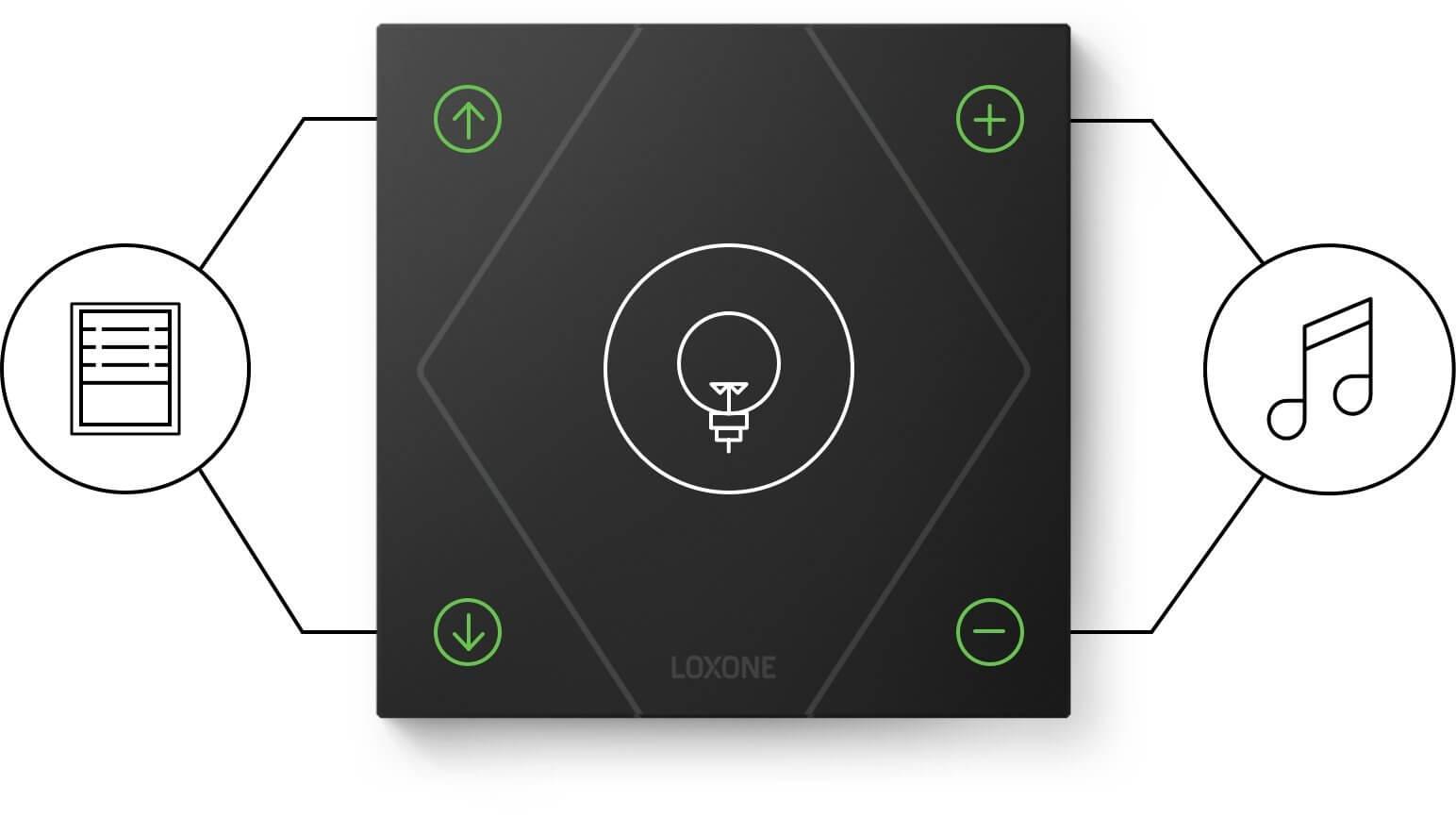 Loxone Switch Standard