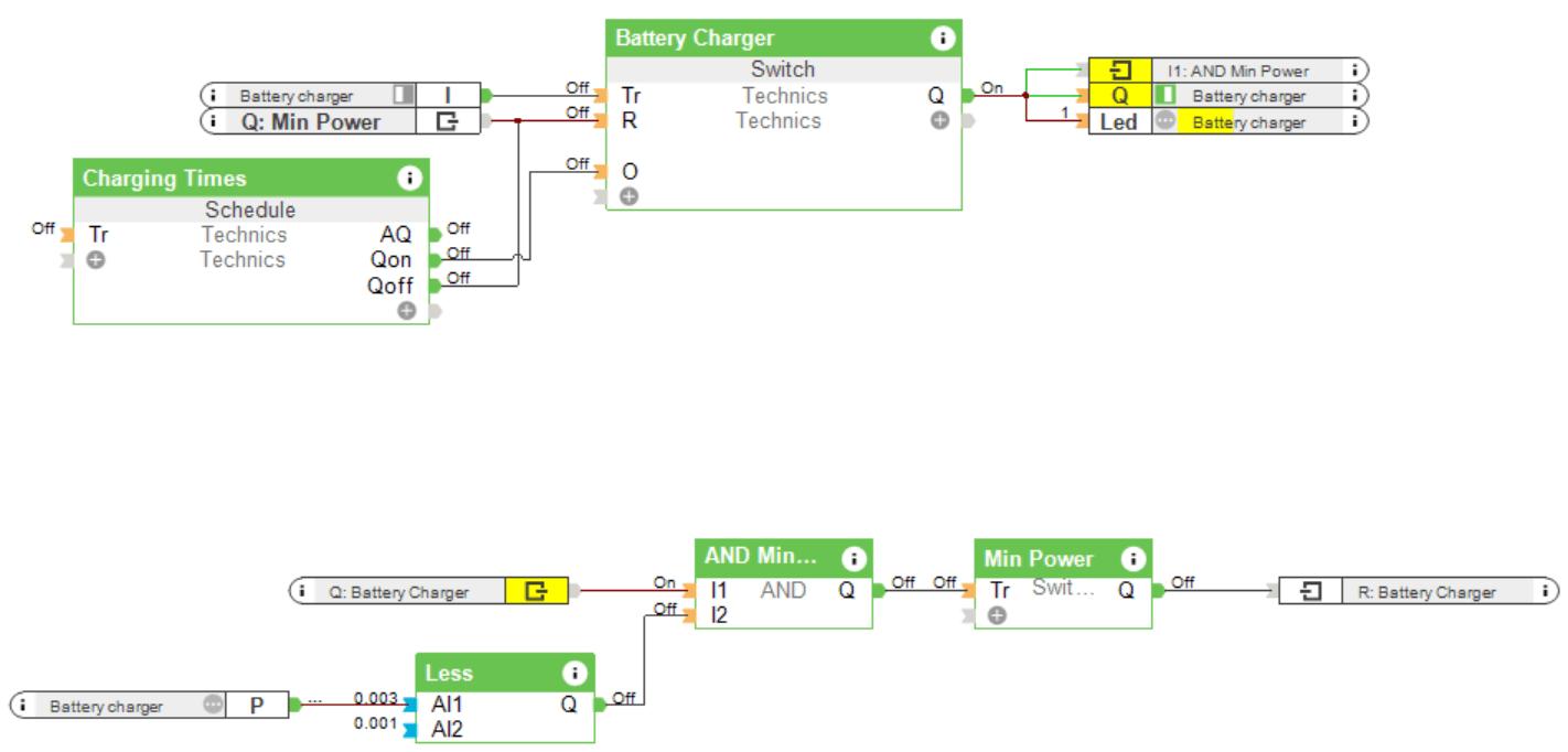 Loxone Anwendungsbeispiel - Steuerung Akku-Ladevorgang