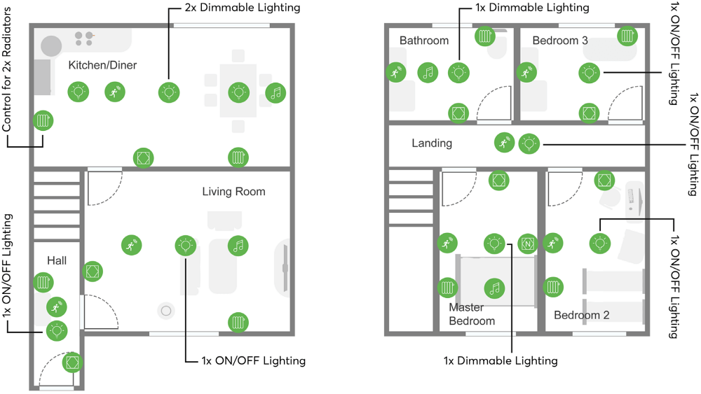 """Exclusive"" Smart Home Package Floorplan"