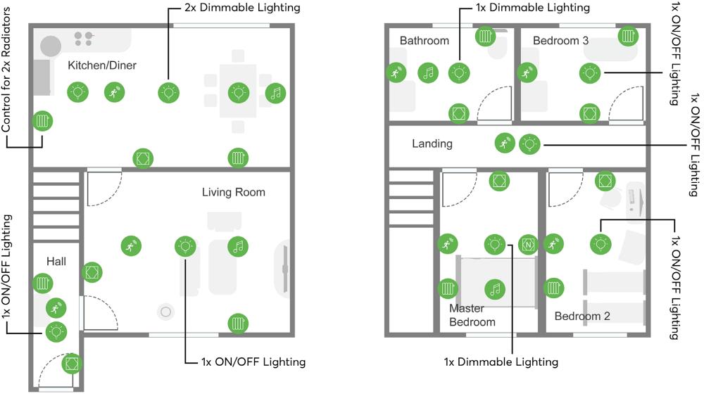 """""""Premium"""" Smart Home Package Floorplan"""