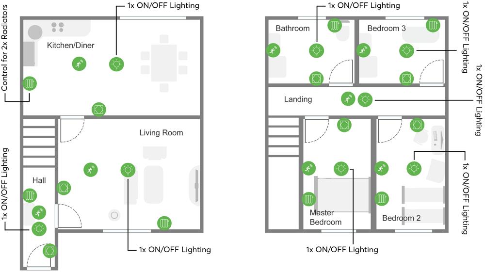"""Smart"" Smart Home Package Floorplan"