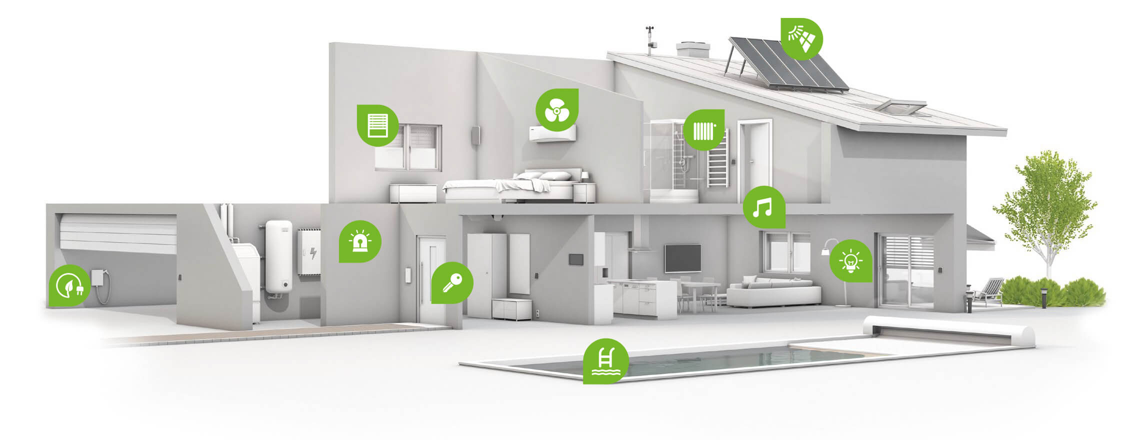 3D model of a smart home labeled with icons