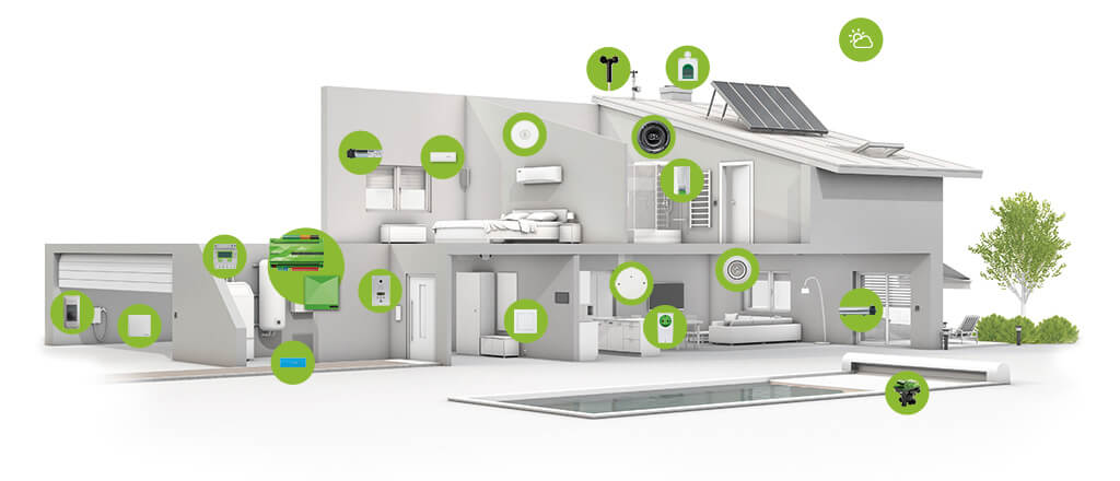 Loxone Smart Home Products