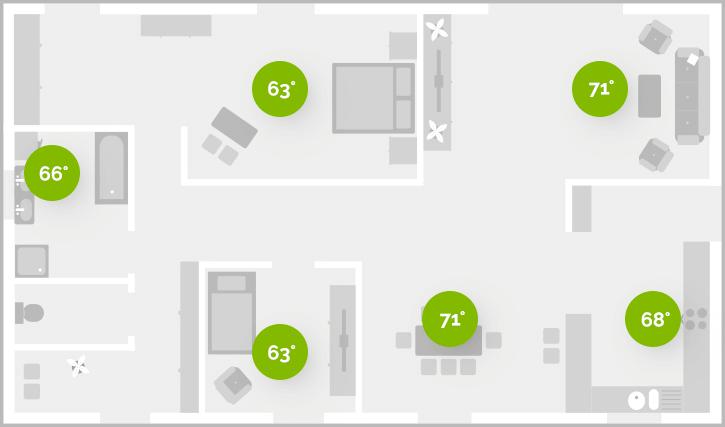 HVAC Control for individual room temperatures