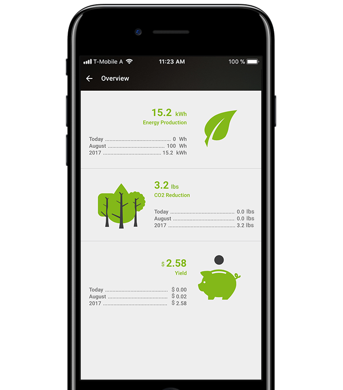 Loxone Smart Home App - Energy Management