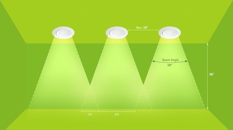 LED Angle