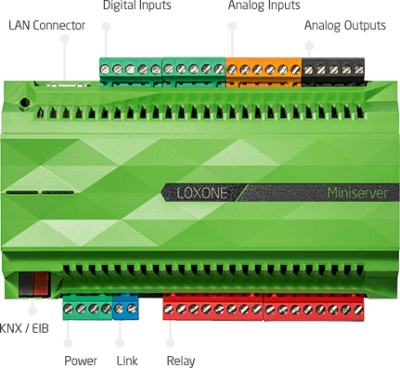 Miniserver Feature Connections